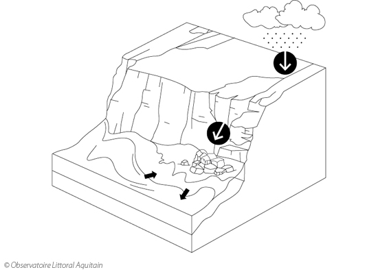 erosion-1